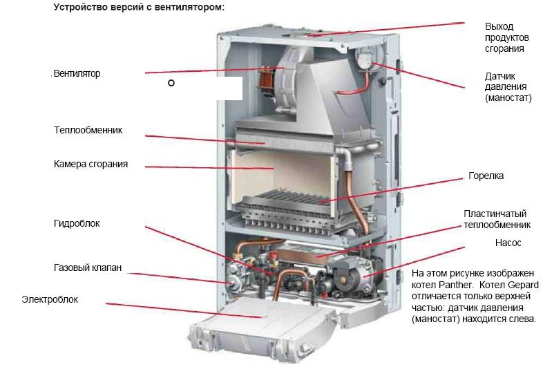 Схема отопления котел двухконтурный газовый фото 243